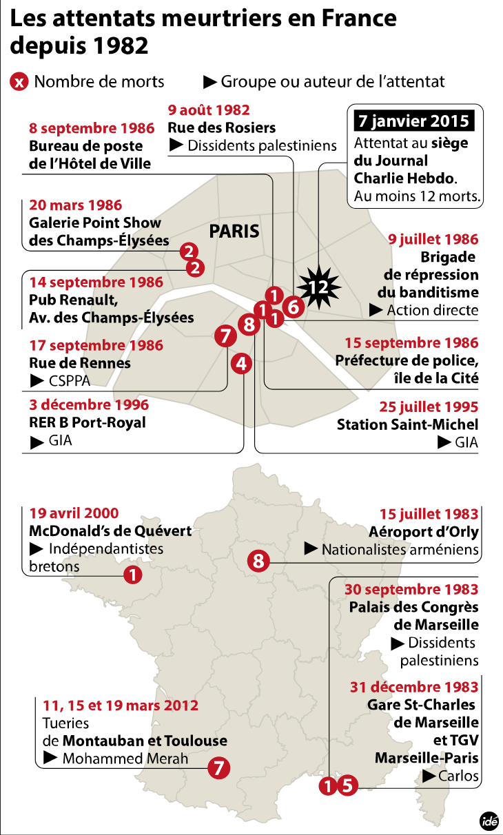 Mass shootings since 1982 in France